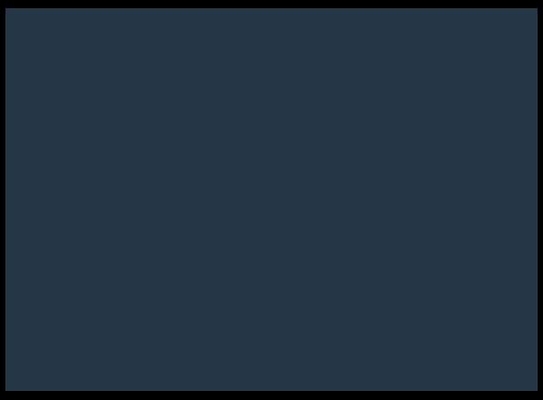 FN FN 509 LS